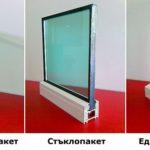 Какво е стъклопакет?